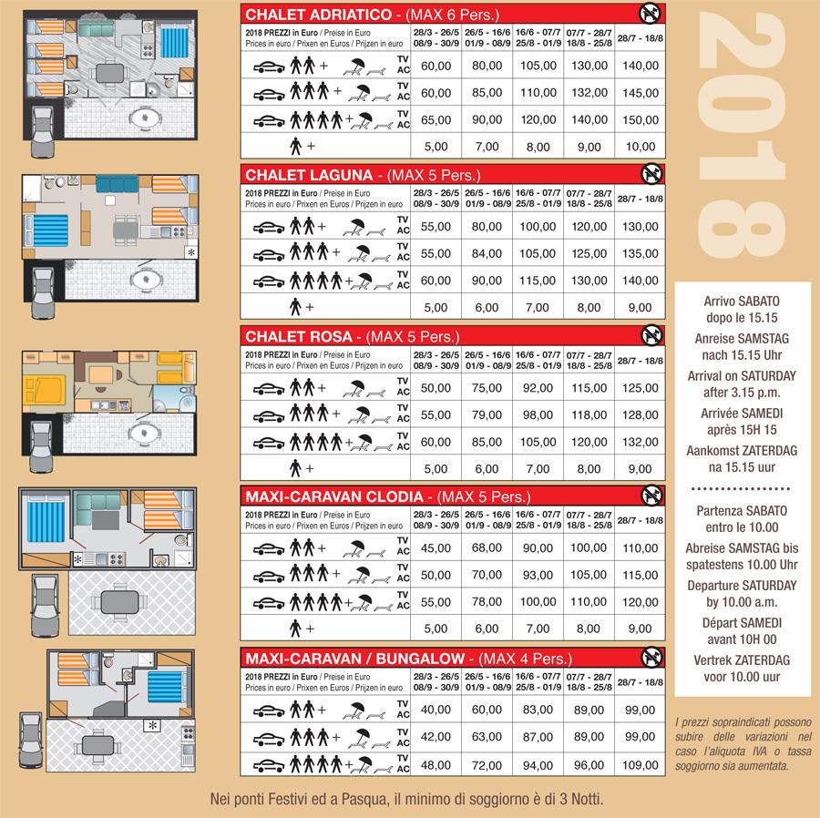 Listino prezzi sottomarina di chioggia venezia italy for Prezzi case giapponesi
